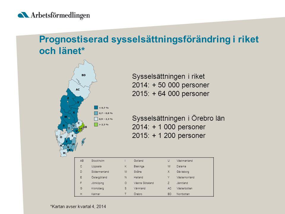 Sysselsättningsutveckling i länet Sysselsatta i Örebro län, 2004-2015, prognos för åren 2014 och 2015 (streckad linje) Anm.