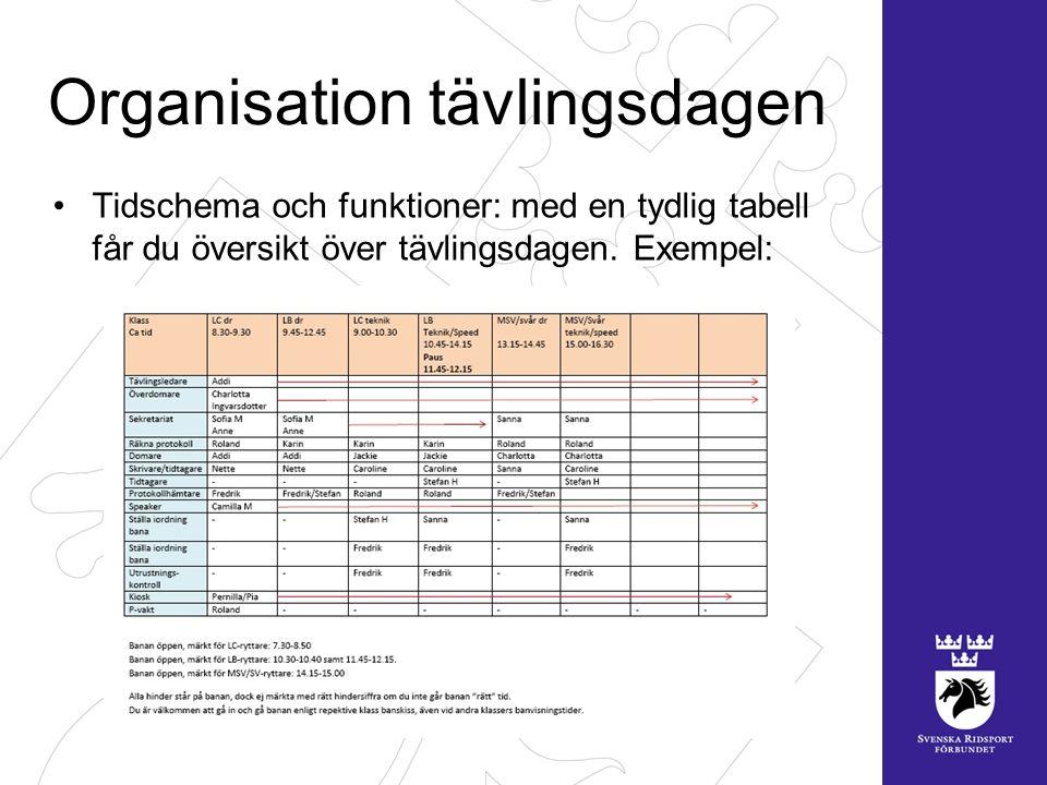 Organisation tävlingsdagen Tidschema och funktioner: med en tydlig tabell får du översikt över tävlingsdagen.