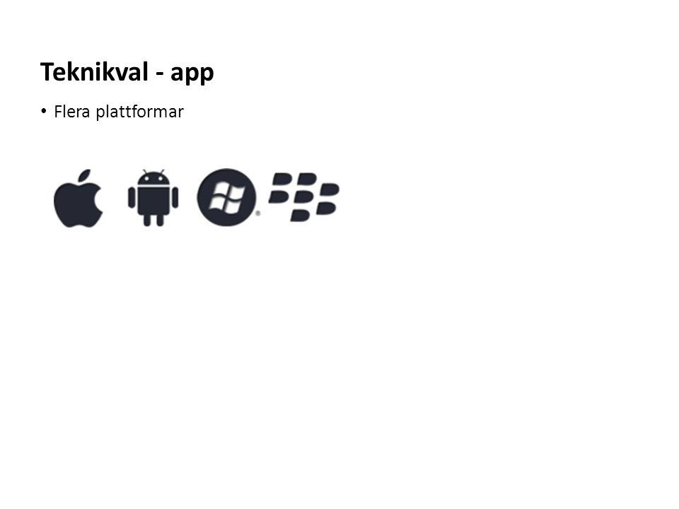 Sv Flera plattformar Teknikval - app