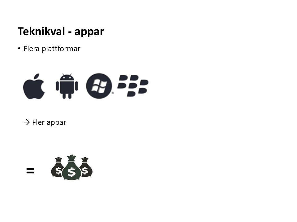 Sv Flera plattformar Teknikval - appar  Fler appar =