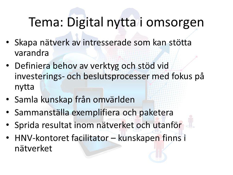 Tema: Digital nytta i omsorgen Skapa nätverk av intresserade som kan stötta varandra Definiera behov av verktyg och stöd vid investerings- och beslutsprocesser med fokus på nytta Samla kunskap från omvärlden Sammanställa exemplifiera och paketera Sprida resultat inom nätverket och utanför HNV-kontoret facilitator – kunskapen finns i nätverket