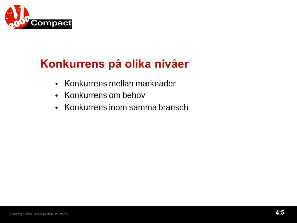 4:5 Kopiering tillåten. M2000 Compact © Liber AB Konkurrens på olika nivåer Konkurrens mellan marknader Konkurrens om behov Konkurrens inom samma bran