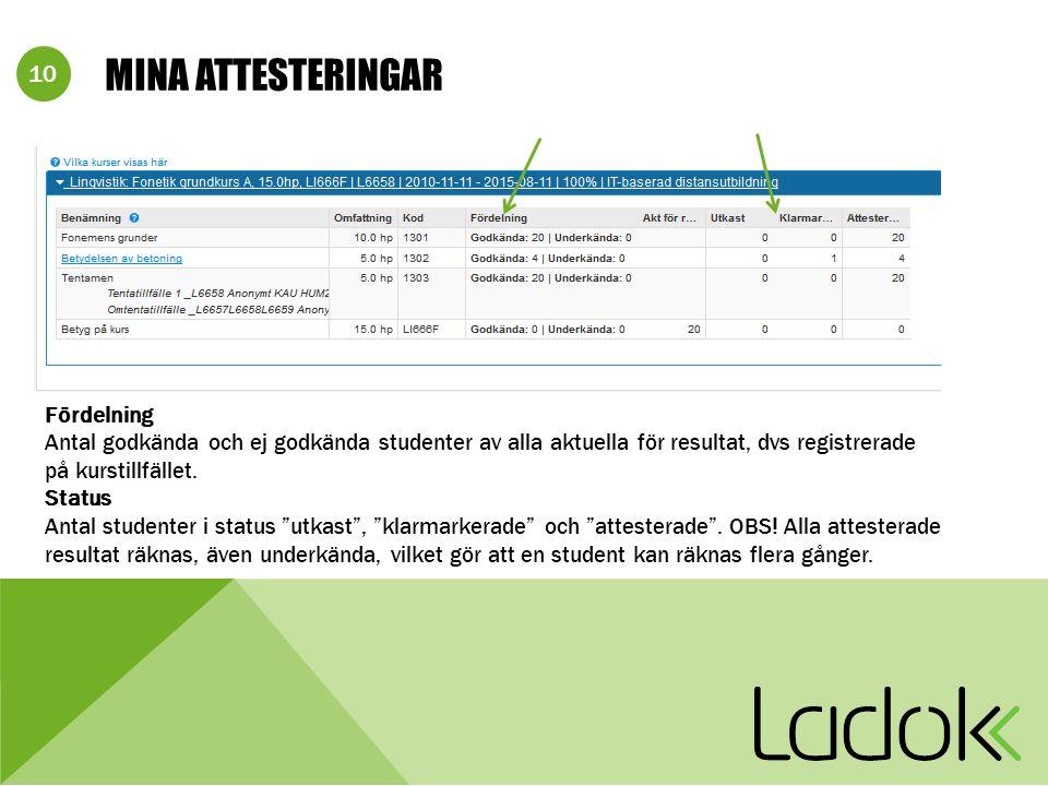 10 MINA ATTESTERINGAR Fördelning Antal godkända och ej godkända studenter av alla aktuella för resultat, dvs registrerade på kurstillfället.