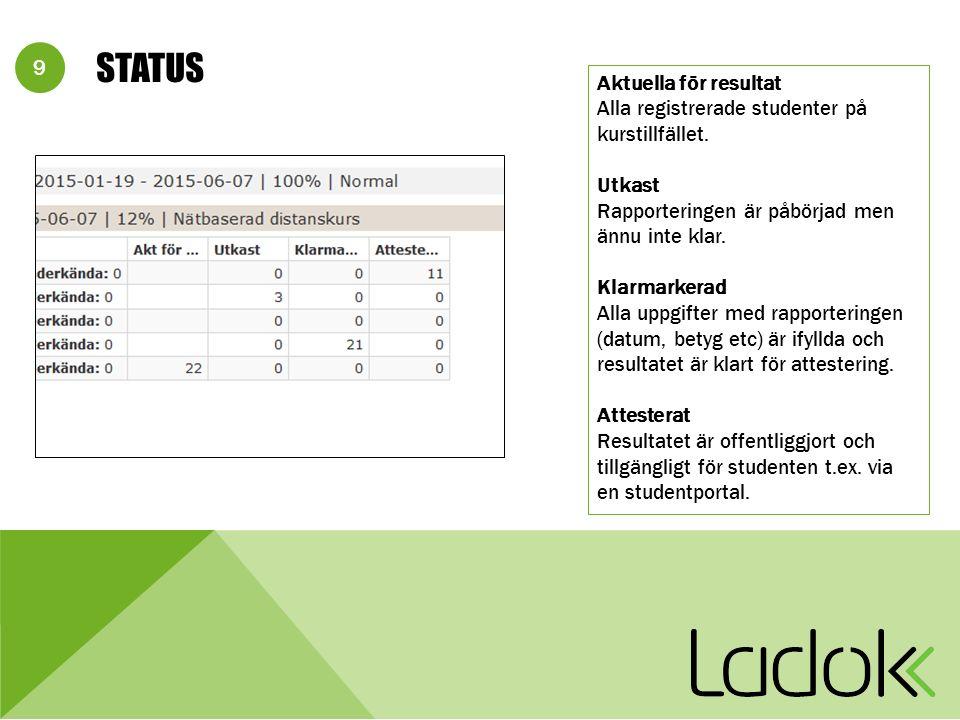 9 STATUS Aktuella för resultat Alla registrerade studenter på kurstillfället. Utkast Rapporteringen är påbörjad men ännu inte klar. Klarmarkerad Alla