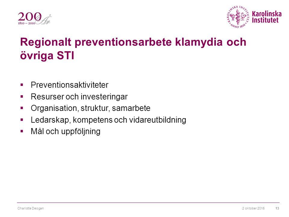 Regionalt preventionsarbete klamydia och övriga STI  Preventionsaktiviteter  Resurser och investeringar  Organisation, struktur, samarbete  Ledarskap, kompetens och vidareutbildning  Mål och uppföljning 2 oktober 2015Charlotte Deogan13