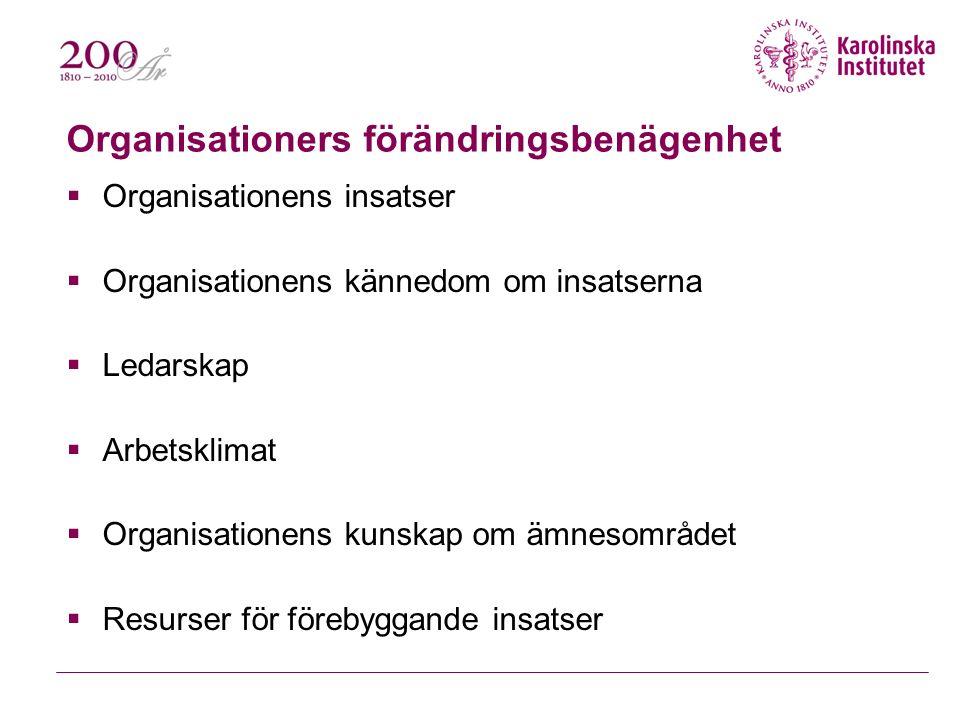 Organisationers förändringsbenägenhet  Organisationens insatser  Organisationens kännedom om insatserna  Ledarskap  Arbetsklimat  Organisationens kunskap om ämnesområdet  Resurser för förebyggande insatser