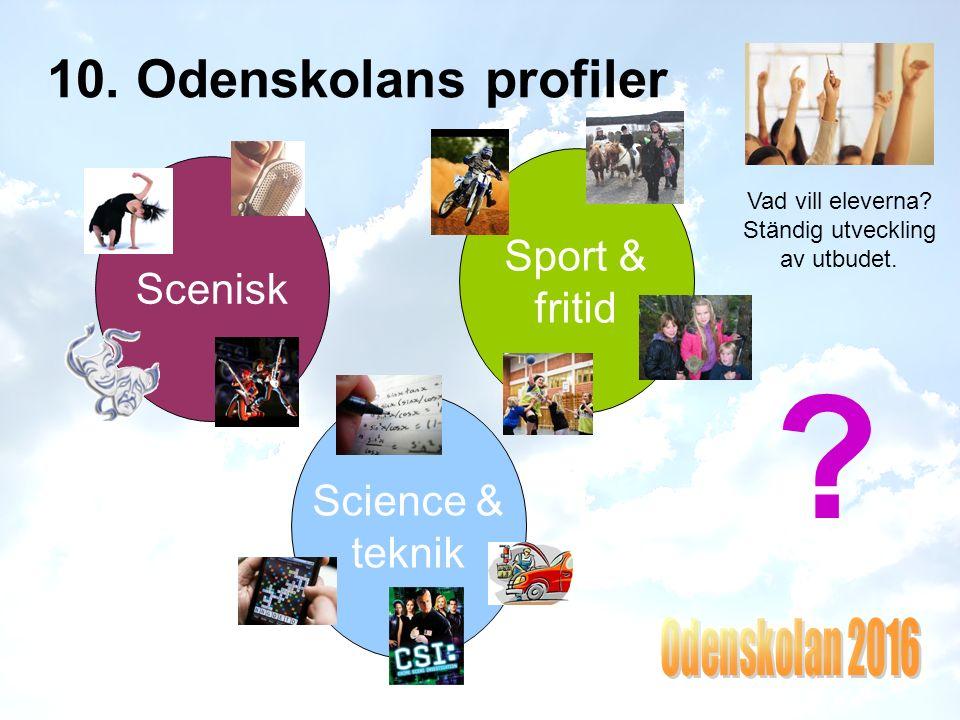 10.Odenskolans profiler Scenisk Sport & fritid Science & teknik Vad vill eleverna.