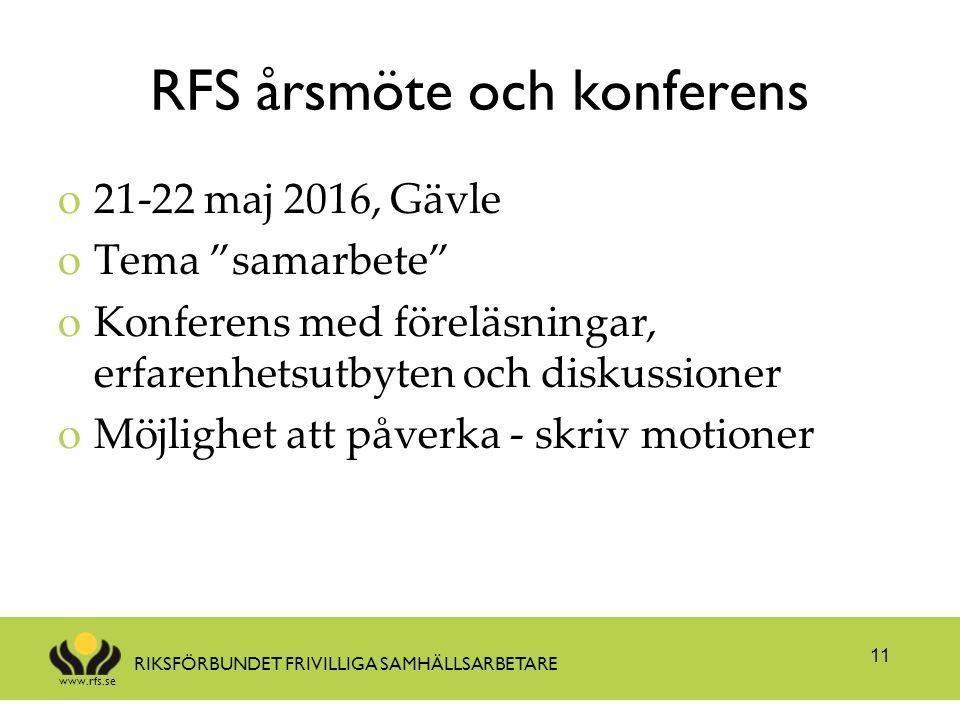 www.rfs.se RIKSFÖRBUNDET FRIVILLIGA SAMHÄLLSARBETARE RFS årsmöte och konferens o21-22 maj 2016, Gävle oTema samarbete oKonferens med föreläsningar, erfarenhetsutbyten och diskussioner oMöjlighet att påverka - skriv motioner 11