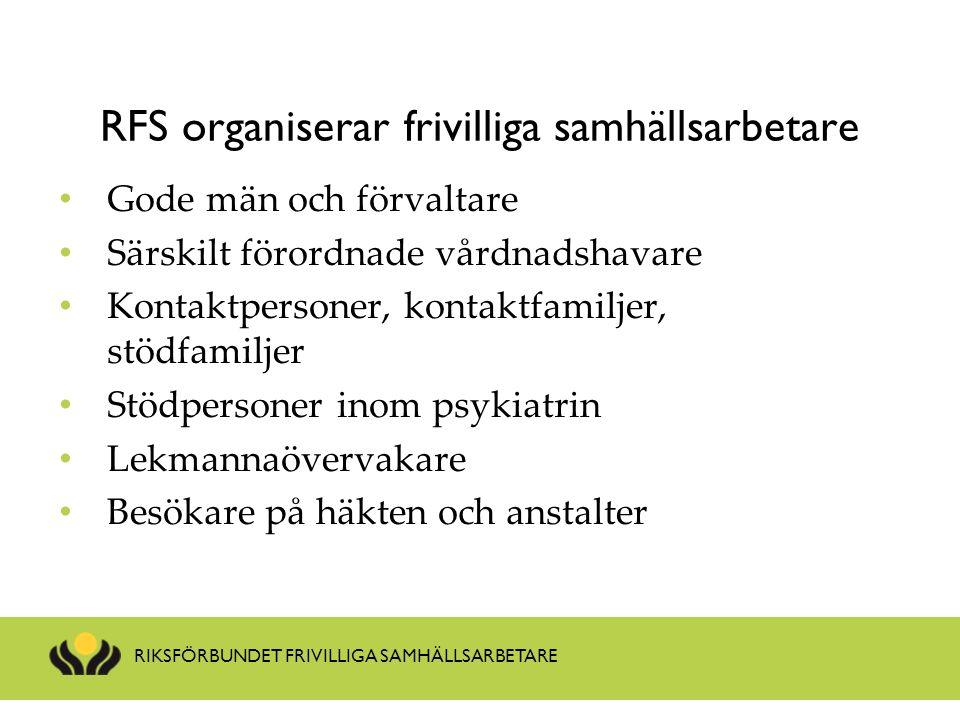 RFS organiserar frivilliga samhällsarbetare Gode män och förvaltare Särskilt förordnade vårdnadshavare Kontaktpersoner, kontaktfamiljer, stödfamiljer Stödpersoner inom psykiatrin Lekmannaövervakare Besökare på häkten och anstalter RIKSFÖRBUNDET FRIVILLIGA SAMHÄLLSARBETARE