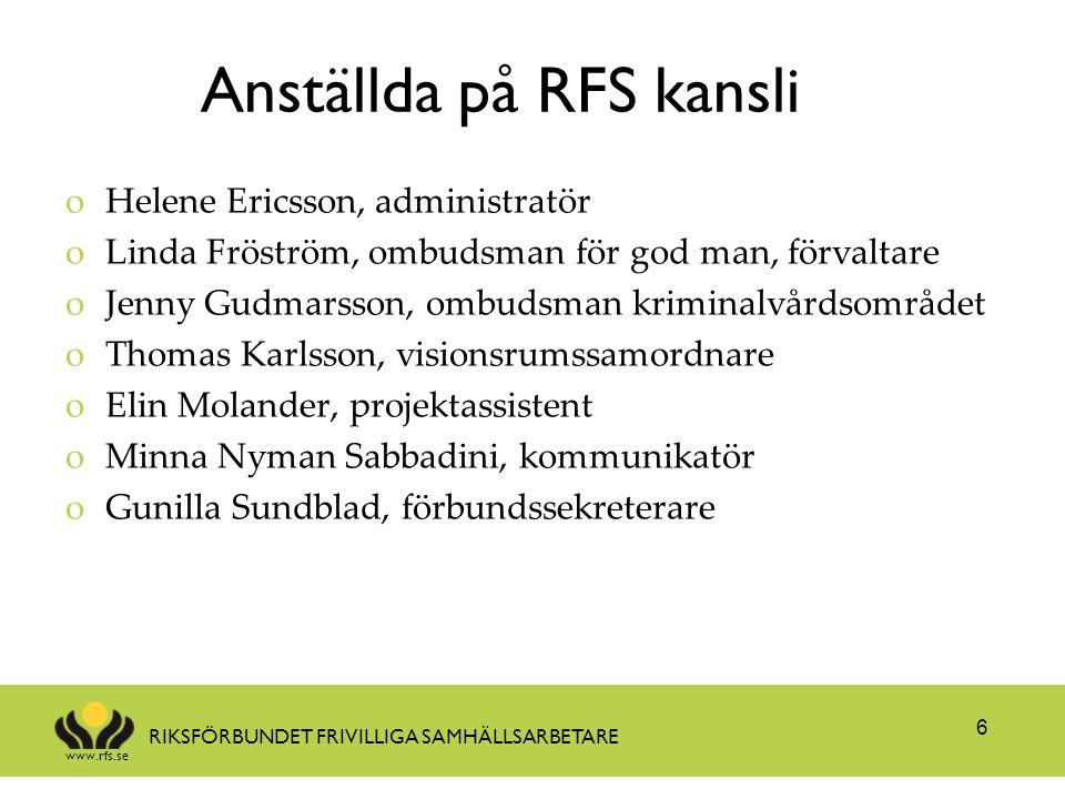 www.rfs.se RIKSFÖRBUNDET FRIVILLIGA SAMHÄLLSARBETARE Anställda på RFS kansli oHelene Ericsson, administratör oLinda Fröström, ombudsman för god man, förvaltare oJenny Gudmarsson, ombudsman kriminalvårdsområdet oThomas Karlsson, visionsrumssamordnare oElin Molander, projektassistent oMinna Nyman Sabbadini, kommunikatör oGunilla Sundblad, förbundssekreterare 6
