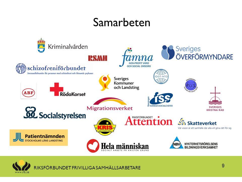 www.rfs.se RIKSFÖRBUNDET FRIVILLIGA SAMHÄLLSARBETARE 9 Samarbeten