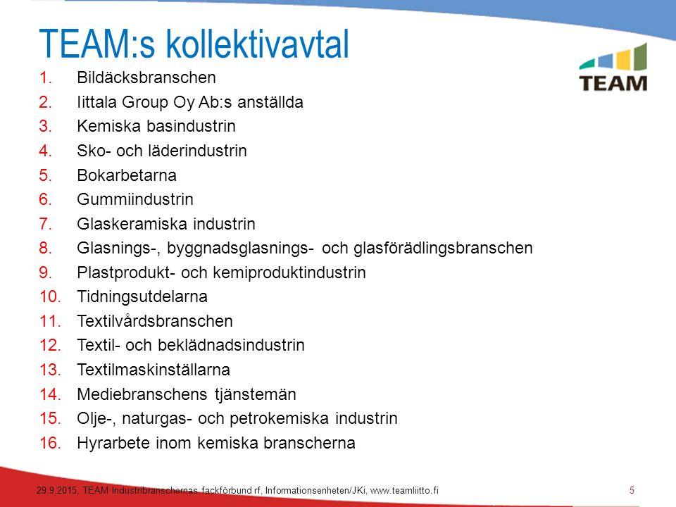 TEAM:s kollektivavtal 1.Bildäcksbranschen 2.Iittala Group Oy Ab:s anställda 3.Kemiska basindustrin 4.Sko- och läderindustrin 5.Bokarbetarna 6.Gummiindustrin 7.Glaskeramiska industrin 8.Glasnings-, byggnadsglasnings- och glasförädlingsbranschen 9.Plastprodukt- och kemiproduktindustrin 10.Tidningsutdelarna 11.Textilvårdsbranschen 12.Textil- och beklädnadsindustrin 13.Textilmaskinställarna 14.Mediebranschens tjänstemän 15.Olje-, naturgas- och petrokemiska industrin 16.Hyrarbete inom kemiska branscherna 29.9.2015, TEAM Industribranschernas fackförbund rf, Informationsenheten/JKi, www.teamliitto.fi5