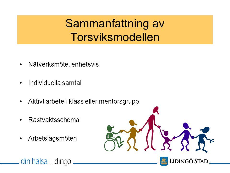 Sammanfattning av Torsviksmodellen Nätverksmöte, enhetsvis Individuella samtal Aktivt arbete i klass eller mentorsgrupp Rastvaktsschema Arbetslagsmöte