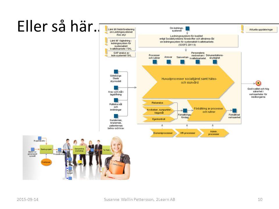 Eller så här… 2015-09-14Susanne Wallin Pettersson, 2Learn AB10