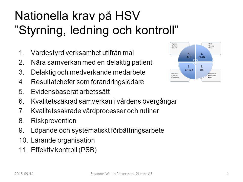 """Nationella krav på HSV """"Styrning, ledning och kontroll"""" 1.Värdestyrd verksamhet utifrån mål 2.Nära samverkan med en delaktig patient 3.Delaktig och me"""