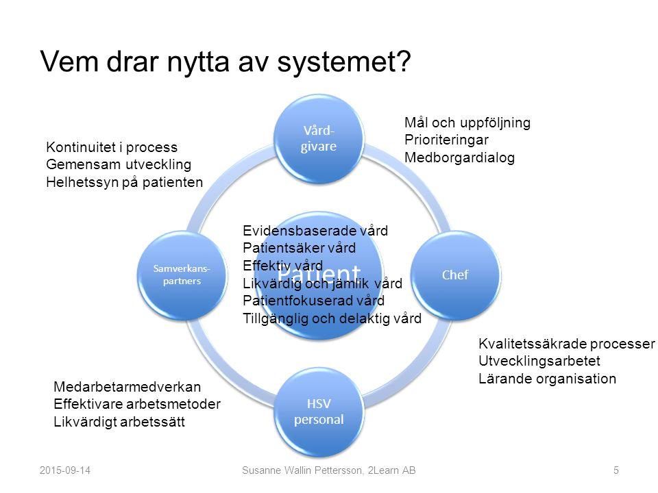 Vem drar nytta av systemet? Patient Vård- givare Chef HSV personal Samverkans- partners 2015-09-14Susanne Wallin Pettersson, 2Learn AB5 Mål och uppföl