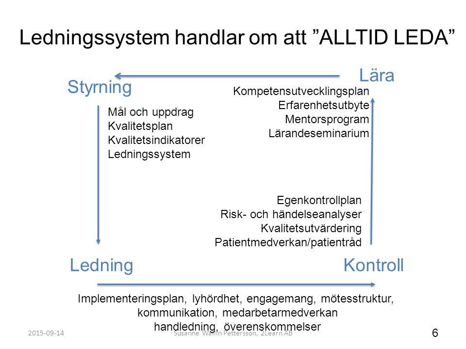 """6 Ledningssystem handlar om att """"ALLTID LEDA"""" Styrning Ledning Mål och uppdrag Kvalitetsplan Kvalitetsindikatorer Ledningssystem Kontroll Implementeri"""