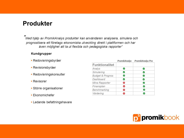 """Produkter """" Med hjälp av PromikAnalys produkter kan användaren analysera, simulera och prognostisera ett företags ekonomiska utveckling direkt i platt"""