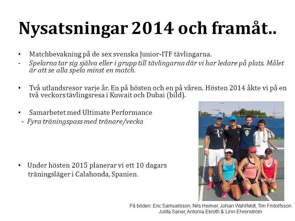 Nysatsningar 2014 och framåt.. Matchbevakning på de sex svenska Junior-ITF tävlingarna. -Spelarna tar sig själva eller i grupp till tävlingarna där vi