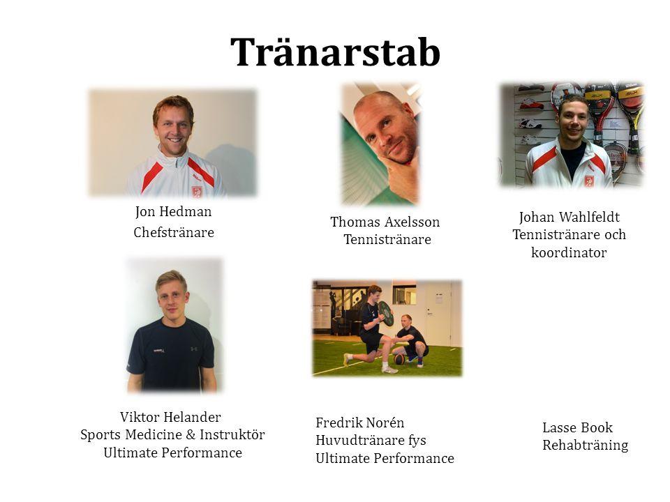 Tränarstab Jon Hedman Chefstränare Viktor Helander Sports Medicine & Instruktör Ultimate Performance Thomas Axelsson Tennistränare Johan Wahlfeldt Ten
