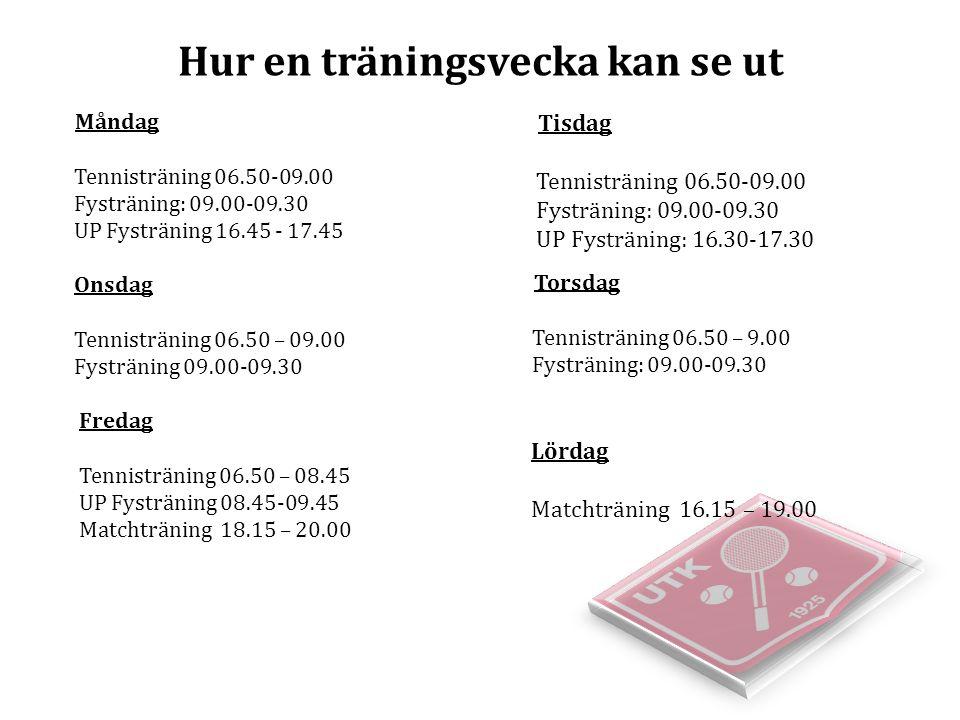 Hur en träningsvecka kan se ut Måndag Tennisträning 06.50-09.00 Fysträning: 09.00-09.30 UP Fysträning 16.45 - 17.45 Onsdag Tennisträning 06.50 – 09.00