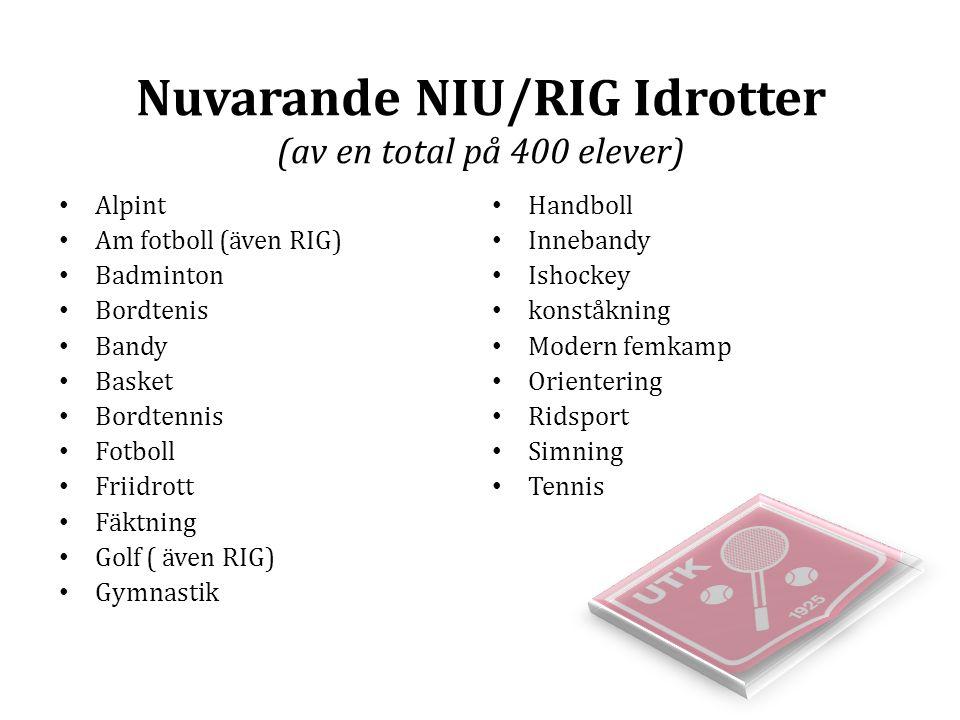 Nuvarande NIU/RIG Idrotter (av en total på 400 elever) Alpint Am fotboll (även RIG) Badminton Bordtenis Bandy Basket Bordtennis Fotboll Friidrott Fäkt
