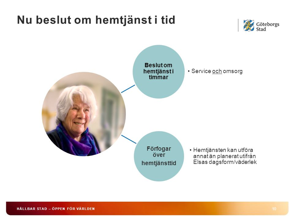 Nu beslut om hemtjänst i tid 10 HÅLLBAR STAD – ÖPPEN FÖR VÄRLDEN Beslut om hemtjänst i timmar Service och omsorg Förfogar över hemtjänsttid Hemtjänste