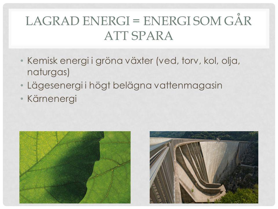 LAGRAD ENERGI = ENERGI SOM GÅR ATT SPARA Kemisk energi i gröna växter (ved, torv, kol, olja, naturgas) Lägesenergi i högt belägna vattenmagasin Kärnen