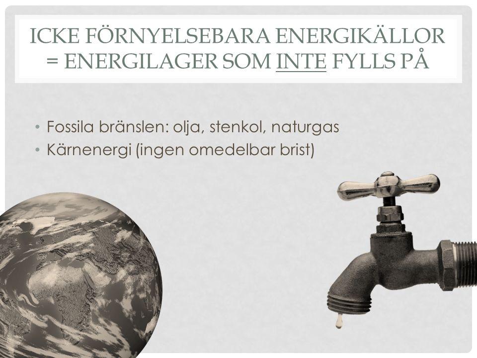 ICKE FÖRNYELSEBARA ENERGIKÄLLOR = ENERGILAGER SOM INTE FYLLS PÅ Fossila bränslen: olja, stenkol, naturgas Kärnenergi (ingen omedelbar brist)