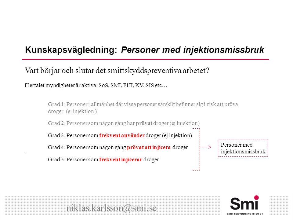 Kunskapsvägledning: Personer med injektionsmissbruk Vad vet vi om en IV-person (förenklad översikt): niklas.karlsson@smi.se I risk för smitta I risk för sexuell smitta