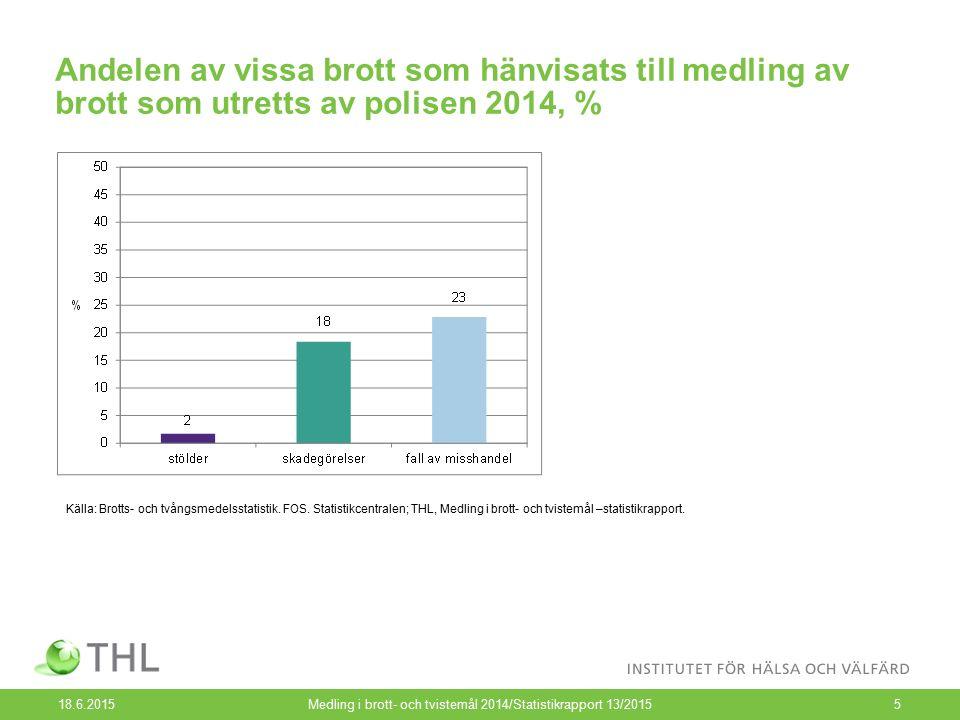 Medling i brott- och tvistemål 2014 18.6.2015Medling i brott- och tvistemål 2014/Statistikrapport 13/201516 Sammanlagt hänvisades 11 440 brott- och tvistemål till medling.