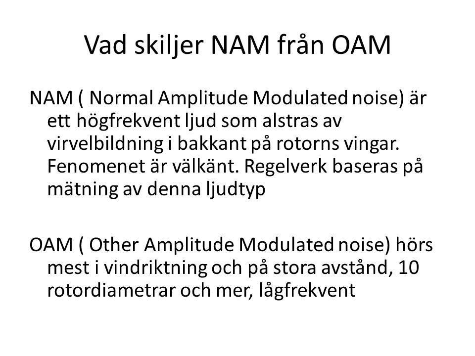 Vad skiljer NAM från OAM NAM ( Normal Amplitude Modulated noise) är ett högfrekvent ljud som alstras av virvelbildning i bakkant på rotorns vingar.