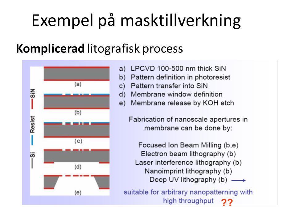 Exempel på masktillverkning Komplicerad litografisk process ??