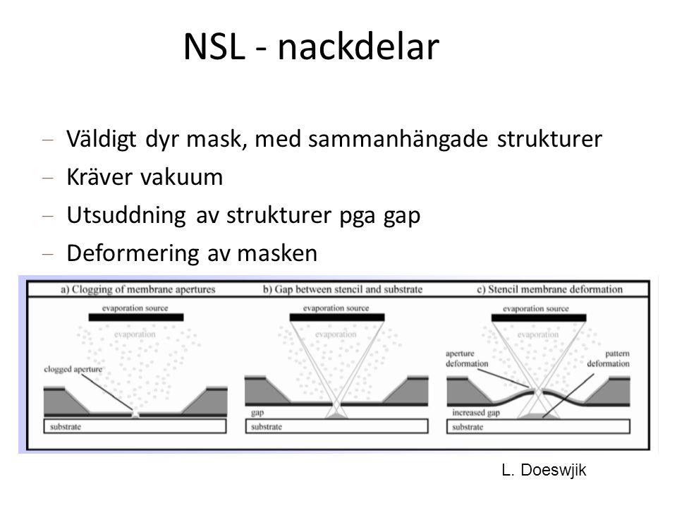 NSL - nackdelar − Väldigt dyr mask, med sammanhängade strukturer − Kräver vakuum − Utsuddning av strukturer pga gap − Deformering av masken L.
