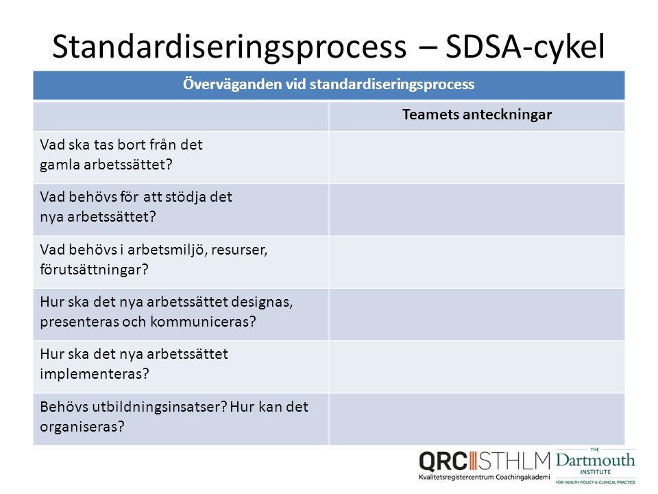 Standardiseringsprocess – SDSA-cykel Överväganden vid standardiseringsprocess Teamets anteckningar Vad ska tas bort från det gamla arbetssättet.