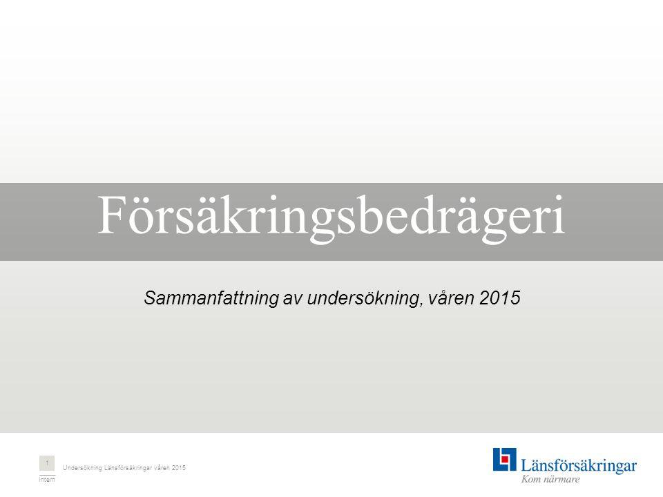 Intern Försäkringsbedrägeri Sammanfattning av undersökning, våren 2015 Undersökning Länsförsäkringar våren 2015 1