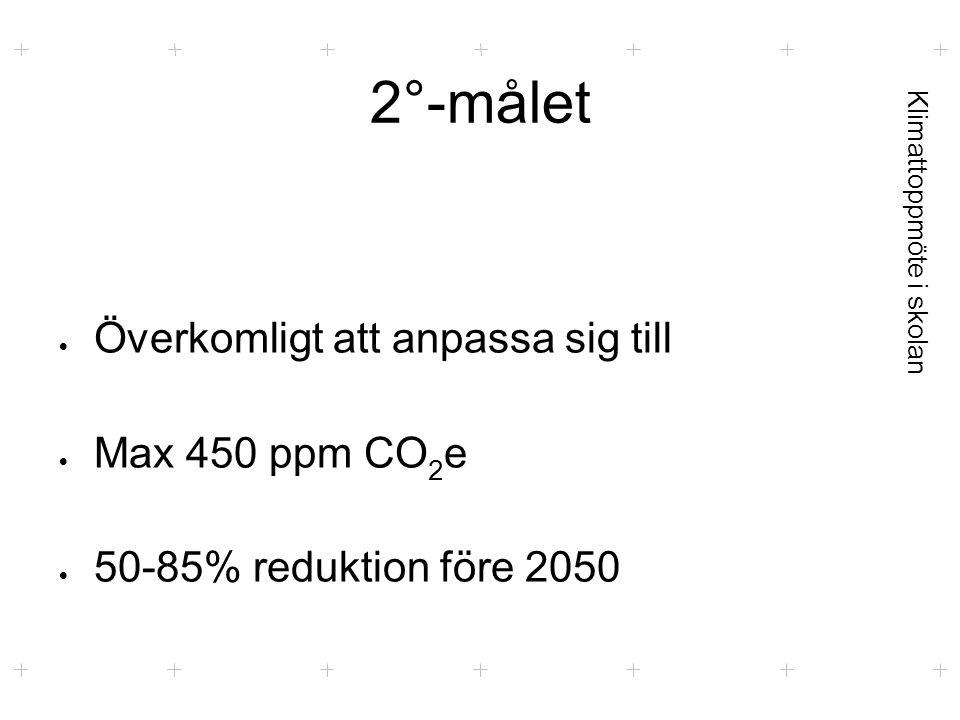 Klimattoppmöte i skolan 2°-målet  Överkomligt att anpassa sig till  Max 450 ppm CO 2 e  50-85% reduktion före 2050