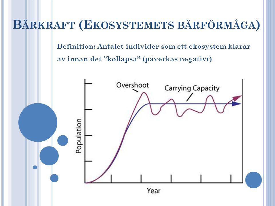 """B ÄRKRAFT (E KOSYSTEMETS BÄRFÖRMÅGA ) Definition: Antalet individer som ett ekosystem klarar av innan det """"kollapsa"""" (påverkas negativt)"""