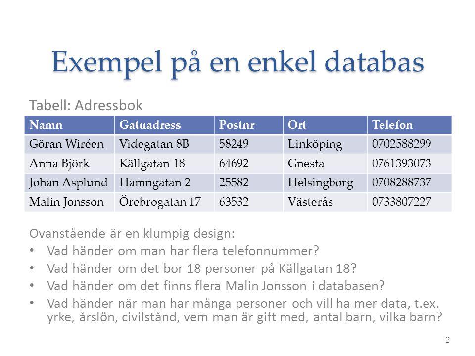 Exempel på en enkel databas 2 Ovanstående är en klumpig design: Vad händer om man har flera telefonnummer? Vad händer om det bor 18 personer på Källga