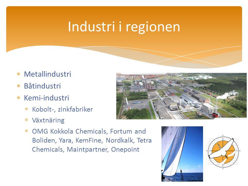 Industri i regionen  Metallindustri  Båtindustri  Kemi-industri  Kobolt-, zinkfabriker  Växtnäring  OMG Kokkola Chemicals, Fortum and Boliden, Yara, KemFine, Nordkalk, Tetra Chemicals, Maintpartner, Onepoint