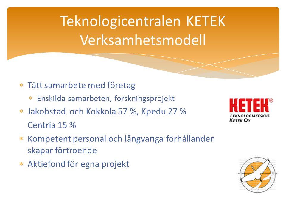 Tätt samarbete med företag  Enskilda samarbeten, forskningsprojekt  Jakobstad och Kokkola 57 %, Kpedu 27 % Centria 15 %  Kompetent personal och långvariga förhållanden skapar förtroende  Aktiefond för egna projekt Teknologicentralen KETEK Verksamhetsmodell