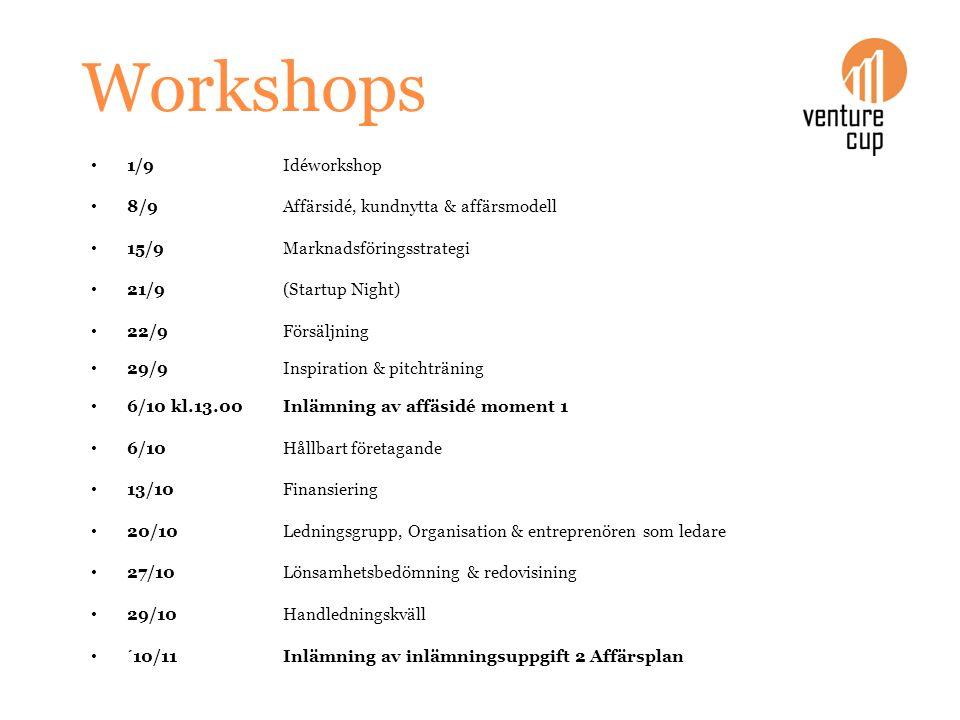 1/9 Idéworkshop 8/9Affärsidé, kundnytta & affärsmodell 15/9 Marknadsföringsstrategi 21/9(Startup Night) 22/9Försäljning 29/9 Inspiration & pitchtränin