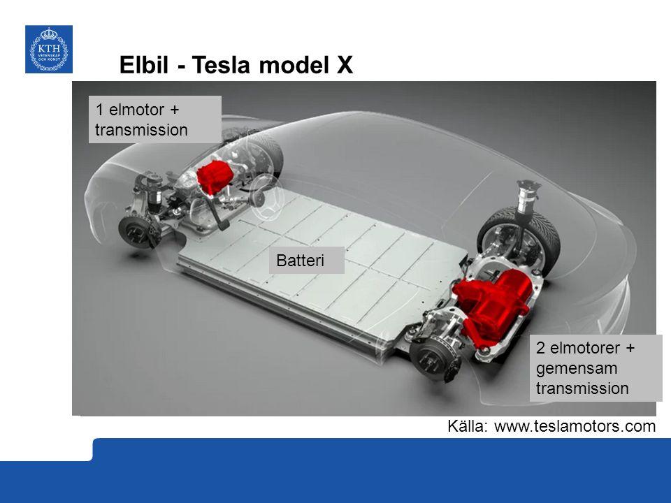 Elbil - Tesla model X Källa: www.teslamotors.com Batteri 2 elmotorer + gemensam transmission 1 elmotor + transmission