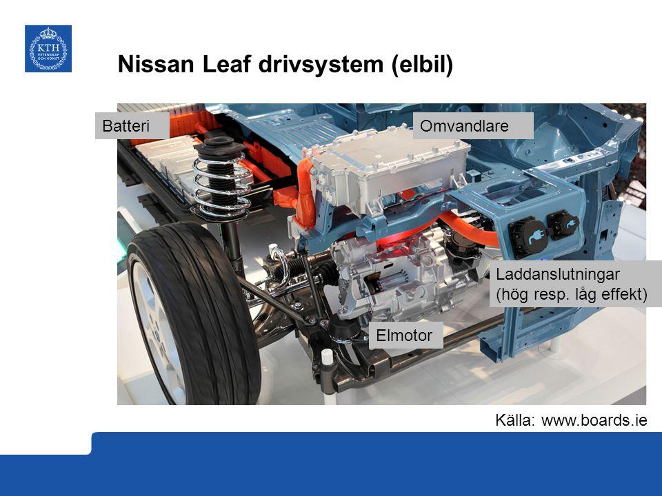 Nissan Leaf drivsystem (elbil) Källa: www.boards.ie Batteri Elmotor Omvandlare Laddanslutningar (hög resp. låg effekt)
