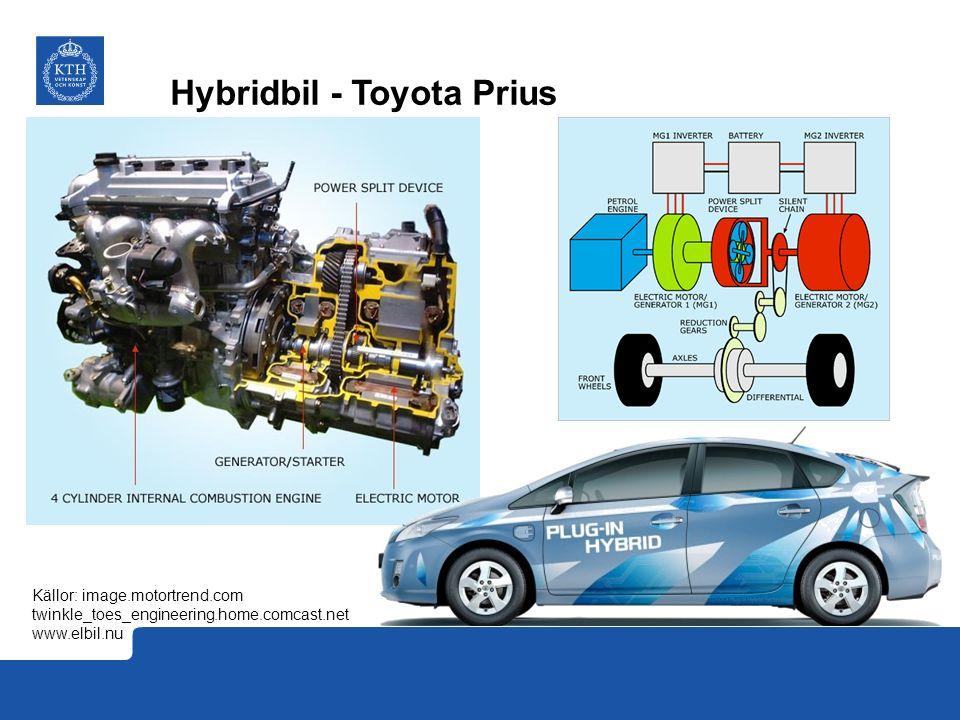 Hybridbil - Toyota Prius Källor: image.motortrend.com twinkle_toes_engineering.home.comcast.net www.elbil.nu