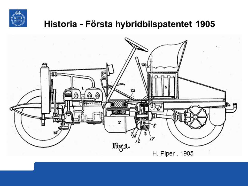 Historia - Första hybridbilspatentet 1905 H. Piper, 1905