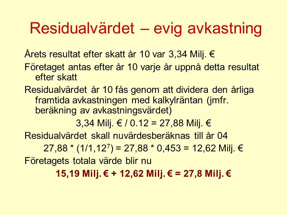 Residualvärdet – evig avkastning Årets resultat efter skatt år 10 var 3,34 Milj.