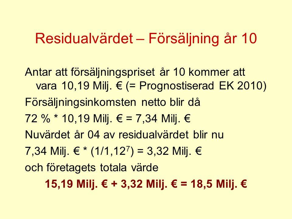 Residualvärdet – Försäljning år 10 Antar att försäljningspriset år 10 kommer att vara 10,19 Milj.