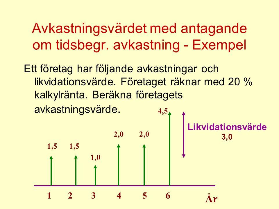 Nutdel-exempel Beräkning av Soliditet 03 Eget kapital år 03 3,67 * (1-0.26) + 7,67 = 10,4 Balansomslutningen år 03= 14,3 Soliditet = 10,4/14,3 = 73 % Normal soliditet på branschen är ca.