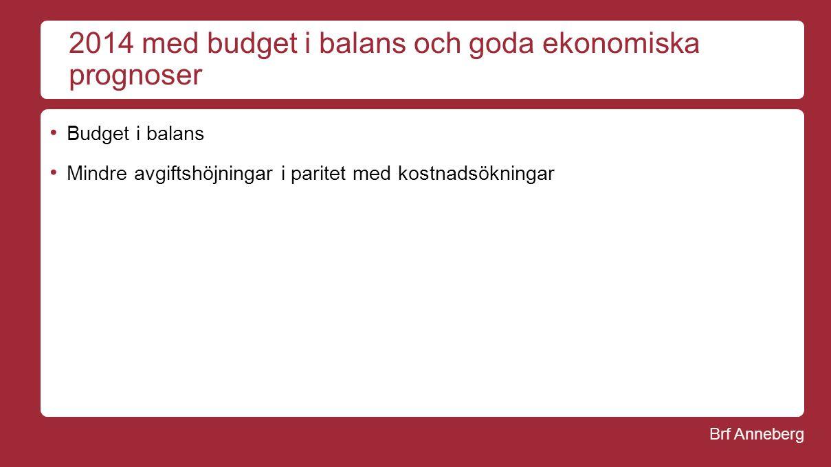 Brf Anneberg 2014 med budget i balans och goda ekonomiska prognoser Budget i balans Mindre avgiftshöjningar i paritet med kostnadsökningar
